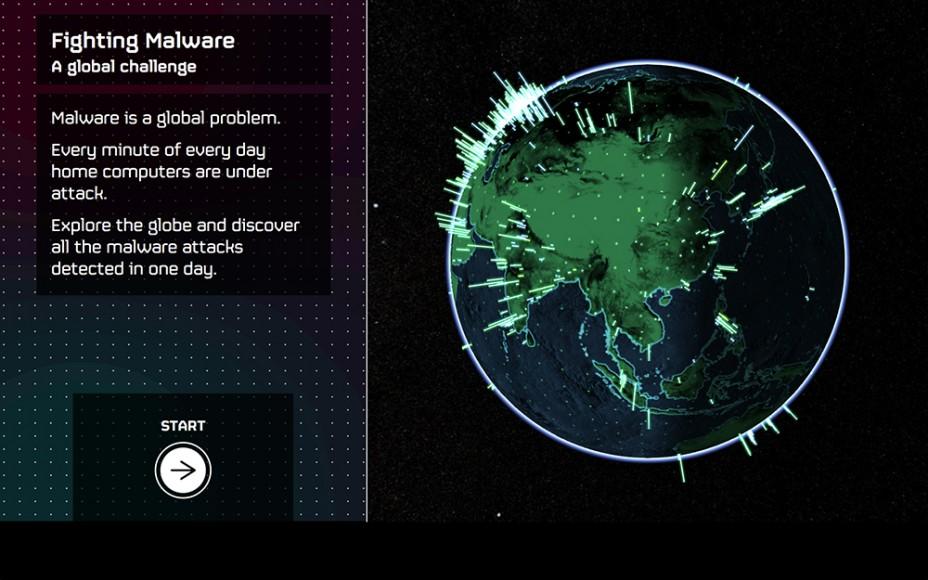 Malware Map